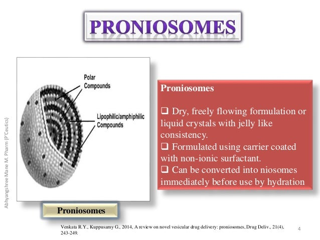 A REVIEW ARTICLE ON PRONIOSOMES - ResearchGate