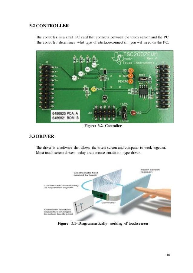 APA Format & MLA Format Software