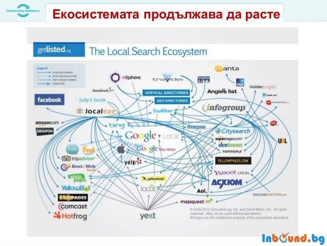Локалната Екосистема в България Остава ОСНОВЕН дата провайдер на Google за България  Има ли други БГ дата провайдери?