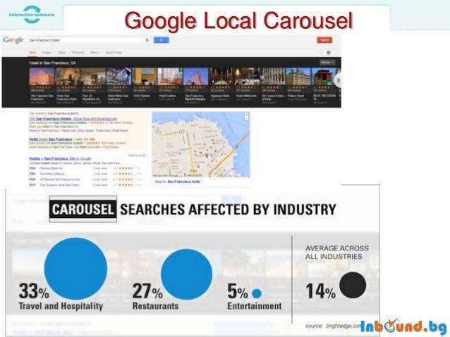 Google Maps преди