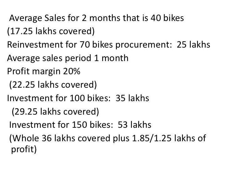Average Sales for 2 months that is 40 bikes <br />  (17.25 lakhs covered)<br />  Reinvestment for 70 bikes procurement:...
