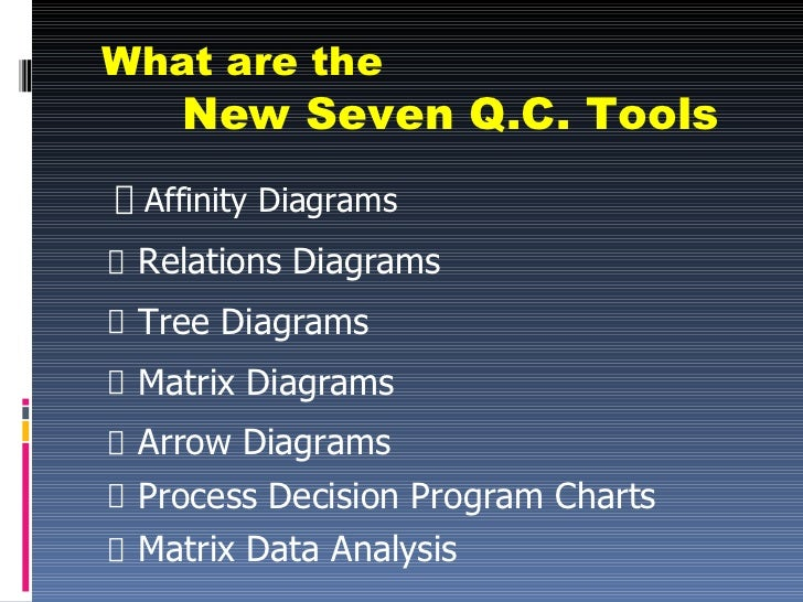 New seven qc tools ccuart Gallery
