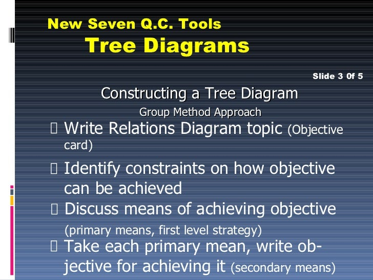 New seven qc tools meansaccomplish 4th meansconstraints 27 new seven qc tools tree diagrams ccuart Image collections