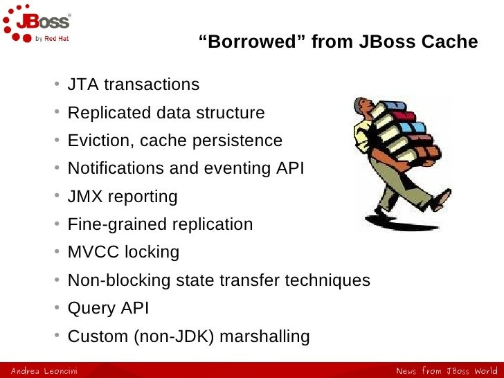 Serialization And Performance In Java besides Services additionally Guns Of Icarus also Services5 additionally What Dfadt Can Learn From Cida. on marshalling programming