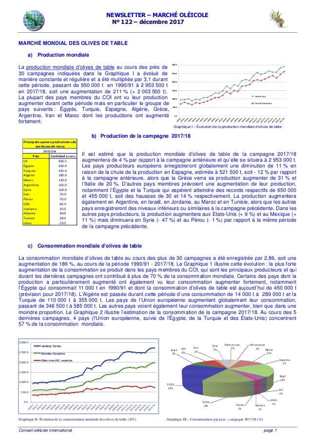 NEWSLETTER – MARCHÉ OLÉICOLE Nº 122 – décembre 2017 Conseil oléicole international page 1 MARCHÉ MONDIAL DES OLIVES DE TAB...