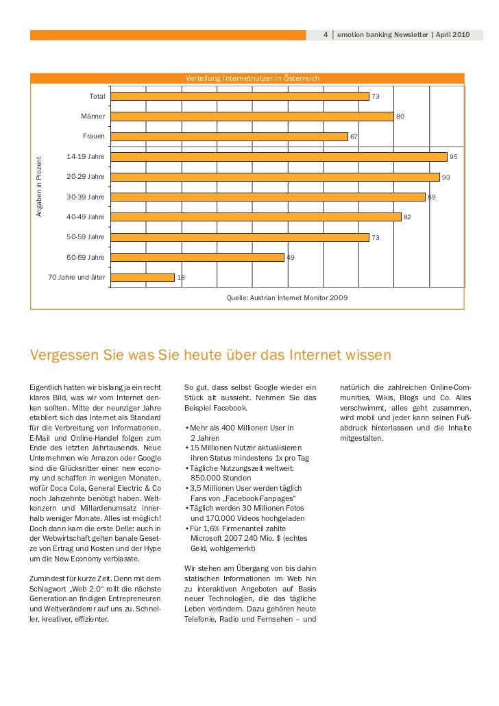 Newsletter 2/2010 - Web 2.0 und Social Media