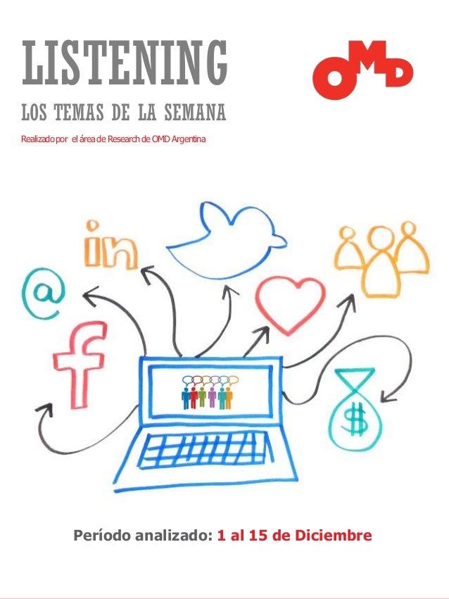 LISTENING LOS TEMAS DE LA SEMANA Realizado por el área de Research de OMD Argentina  Período analizado: 1 al 15 de Diciemb...