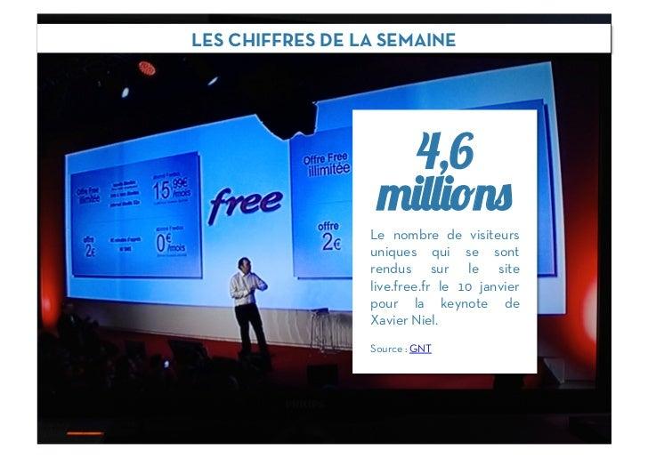 LES CHIFFRES DE LA SEMAINE                          4,6                 Le nombre de visiteurs                 uniques qui...