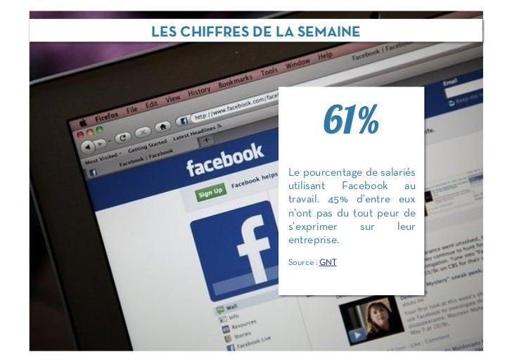 LES CHIFFRES DE LA SEMAINE                        61%                Le pourcentage de salariés                utilisant F...