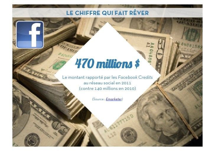 LE CHIFFRE QUI FAIT RÊVER      470                            $Le montant rapporté par les Facebook Credits         au rés...