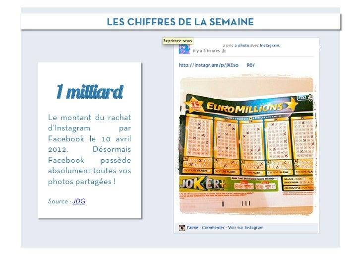 LES CHIFFRES DE LA SEMAINE  1 milliardLe montant du rachatd'Instagram        parFacebook le 10 avril2012.       DésormaisF...