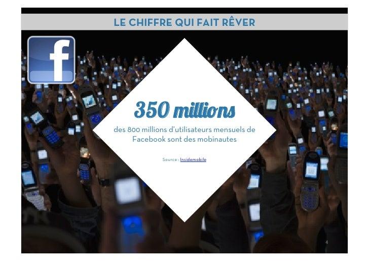 LE CHIFFRE QUI FAIT RÊVER      350des 800 millions d'utilisateurs mensuels de     Facebook sont des mobinautes            ...