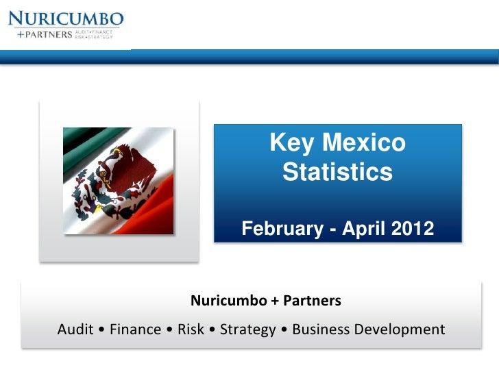 Key Mexico                               Statistics                          February - April 2012                   Nuric...