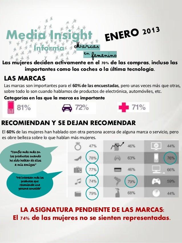 Media Insight                    InformaLas mujeres deciden activamente en el 70% de las compras, incluso las        impor...