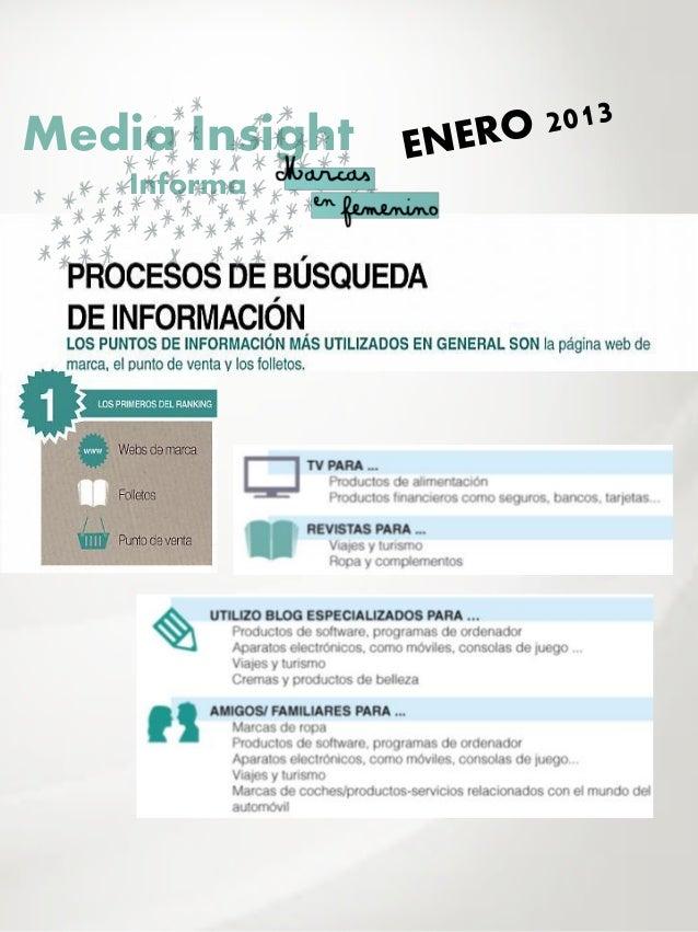 Media Insight    Informa