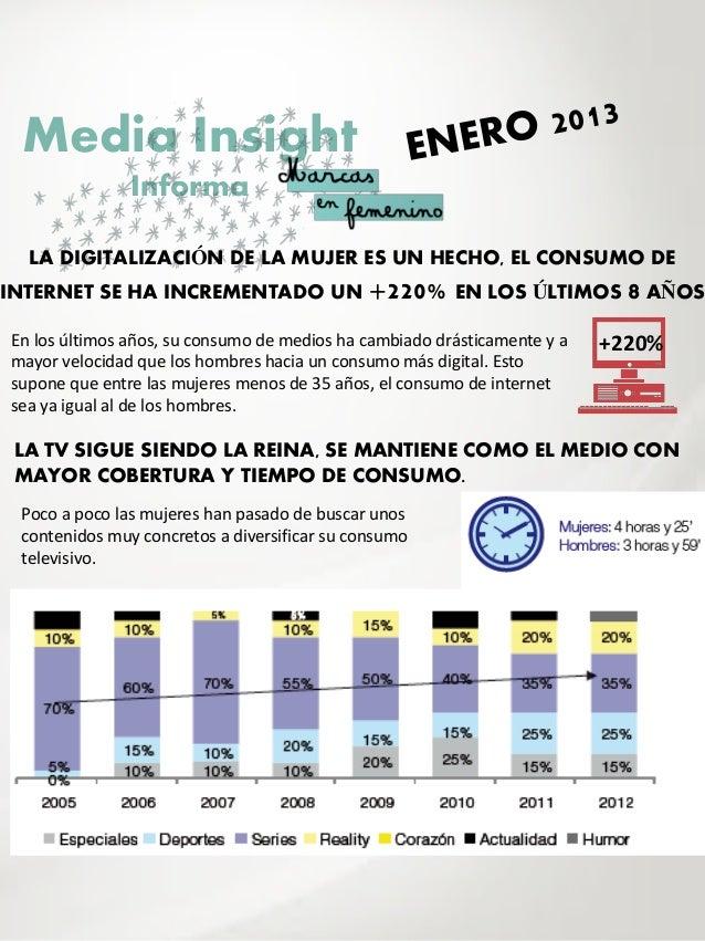 Media Insight               Informa  LA DIGITALIZACIÓN DE LA MUJER ES UN HECHO, EL CONSUMO DEINTERNET SE HA INCREMENTADO U...