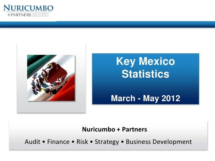 Key Mexico                               Statistics                            March - May 2012                   Nuricumb...
