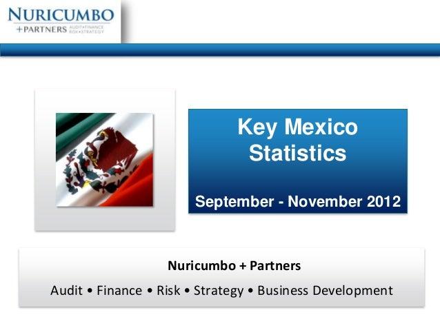 Key Mexico                               Statistics                       September - November 2012                   Nuri...