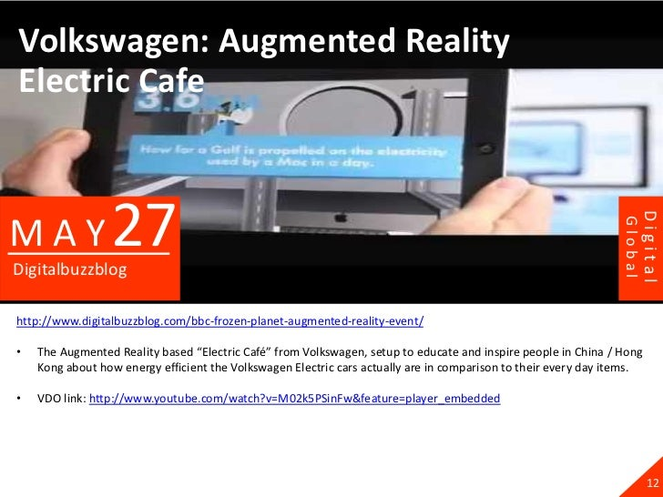 Volkswagen: Augmented RealityElectric Cafe                 27                                                             ...