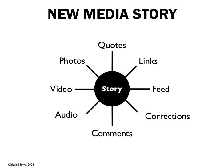 CROSS MEDIA AGENT   quot;Everyone