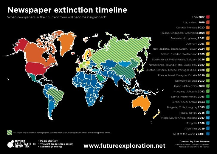 Newspaper extinction timelineWhen newspapers in their current form will become insignificant*                             ...