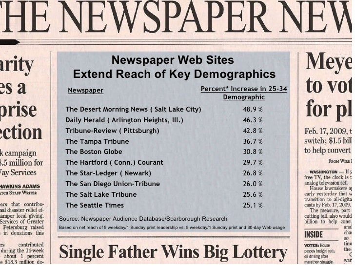 newspaper research sources