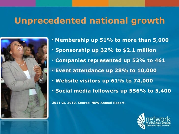 Unprecedented national growth       • Membership up 51% to more than 5,000       • Sponsorship up 32% to $2.1 million     ...