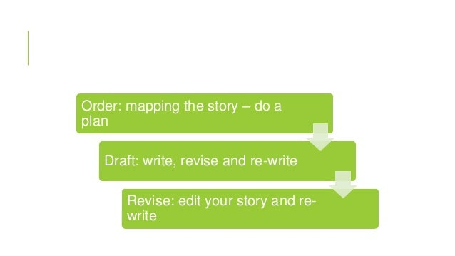 Order: mapping the story – do a plan Draft: write, revise and re-write Revise: edit your story and rewrite