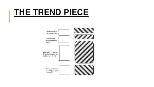 THE TREND PIECE Anecdotes that Illustrates trend  Statistics that Clearly establish trend  Speculation by experts On proba...