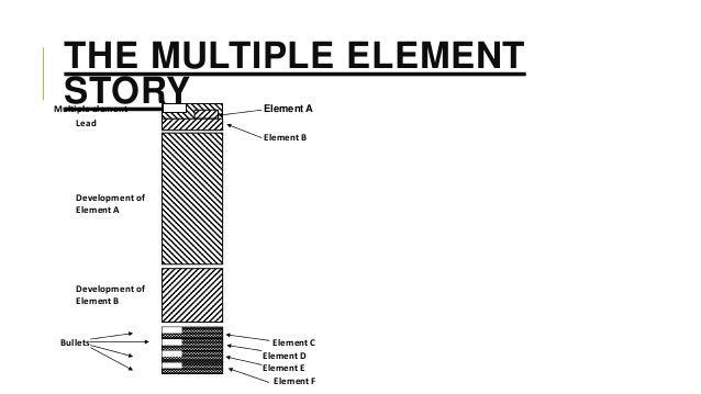 THE MULTIPLE ELEMENT STORY  Multiple element Lead  Element A Element B  Development of Element A  Development of Element B...