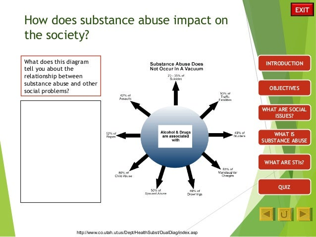 an introduction to the issue of alcoholism or alcohol dependence How to write a drug addiction essay  the meaning of drug and drug addiction at the introduction  on health issues associated with alcohol abuse as well as.