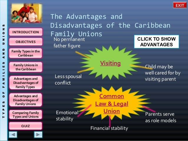 advantages and disadvantages of growing up in an extended family or in a nuclear family The individual nuclear family is a universal social phenomenon duncan mitchell in his 'dictionary of sociology has defined nuclear family as 'a small group composed of husband and wife and immature children which constitutes a unit apart from the rest of the community.