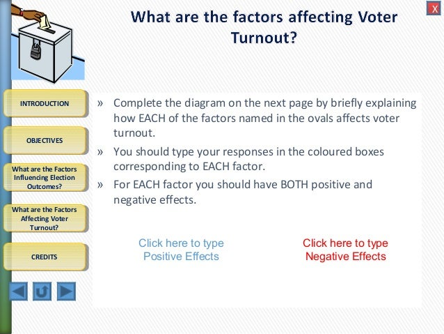 the factors influencing the outcome of an election Latest news factors affecting women candidates in 2017 national election outcome 07:00 pm - the national research institute gender in png program carried out a study on 'women in the national elections and the preliminary findings of the study were presented at a stakeholder workshop at the laguna hotel today.