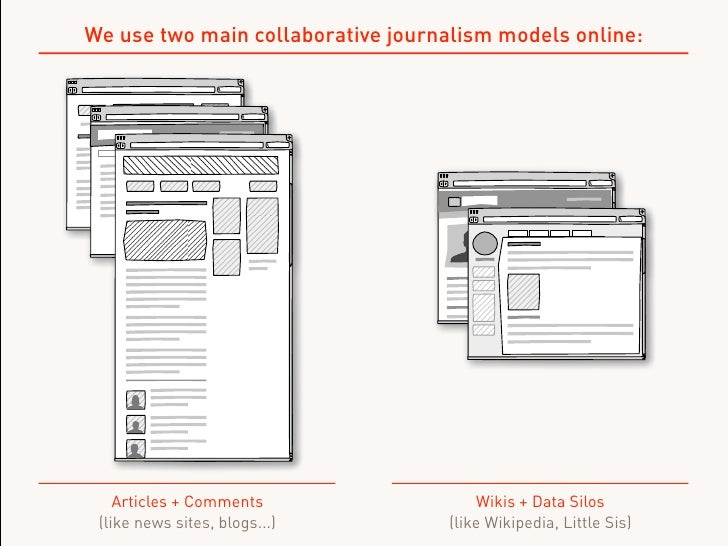 We use two main collaborative journalism models online: -+                             +        -+                        ...