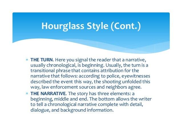 HourglassDiagramTheTop,summarizingthenewsTheTurn(transition),shiftingtoanarrativeTheNarrative,tellingthe...