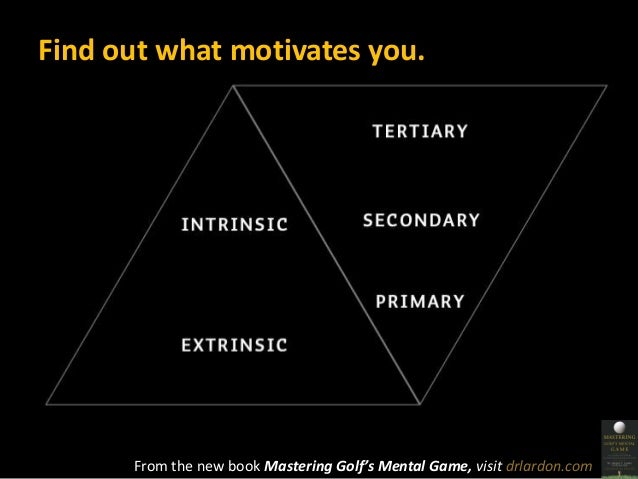 Find out what motivates you.  From the new book Mastering Golf's Mental Game, visit drlardon.com