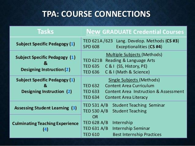 National University Credential Program Orientation