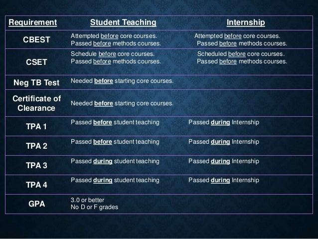 Graduate M.Ed./Multiple Subject Credential Program