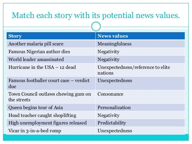 news values News values are general criteria such as 'extraordinariness', 'negativity' and 'elite persons' which journalists use to determine whether an event is newsworthy.