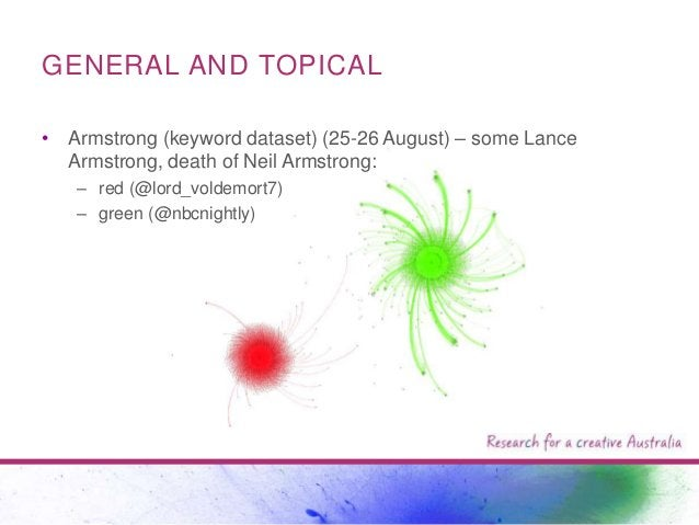 GENERAL AND TOPICAL • Armstrong (keyword dataset) (25-26 August) – some Lance Armstrong, death of Neil Armstrong: – red (@...