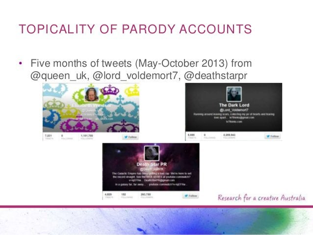 TOPICALITY OF PARODY ACCOUNTS • Five months of tweets (May-October 2013) from @queen_uk, @lord_voldemort7, @deathstarpr