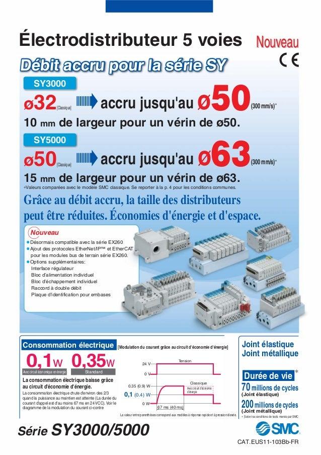 Électrodistributeur 5 voies NouveauDébit accru pour la série SY        SY3000ø32                       [Classique]        ...