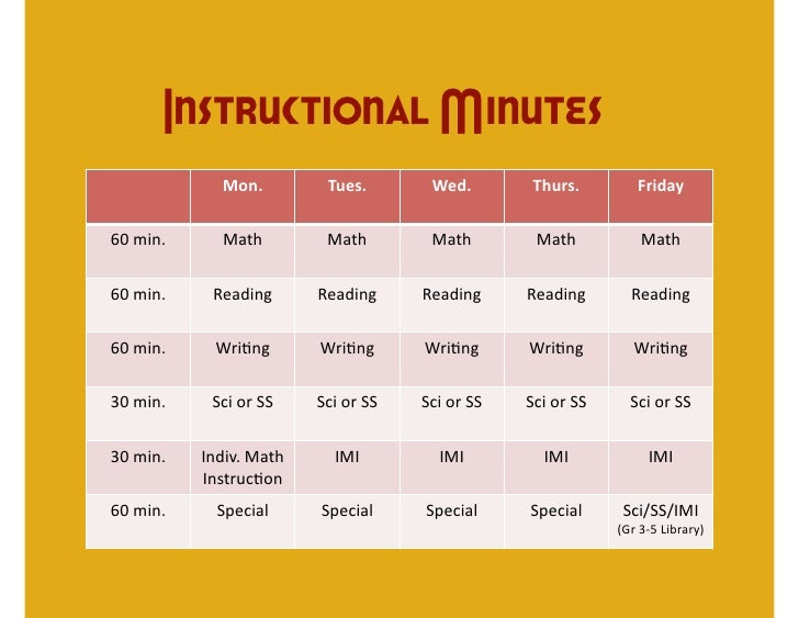 Instructional Minutes             Mon.         Tues.       Wed.        Thurs.        Friday60min.     Math        ...