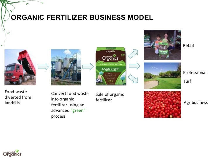 How To Convert Food Waste Into Organic Fertilizer