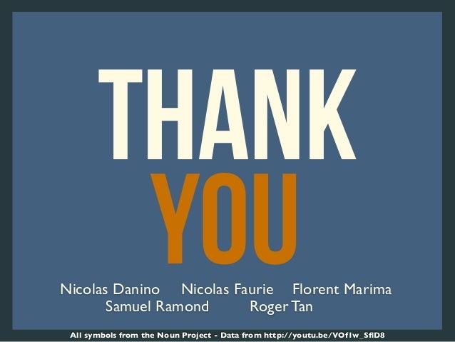 thankYOUNicolas Danino Florent MarimaNicolas FaurieRoger TanSamuel RamondAll symbols from the Noun Project - Data from htt...