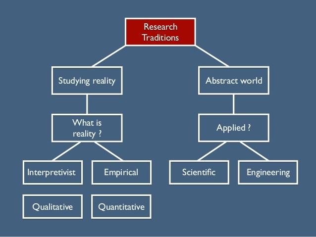 ResearchTraditionsWhat isreality ?Studying realityEmpiricalInterpretivistQuantitativeQualitativeAbstract worldApplied ?Sci...