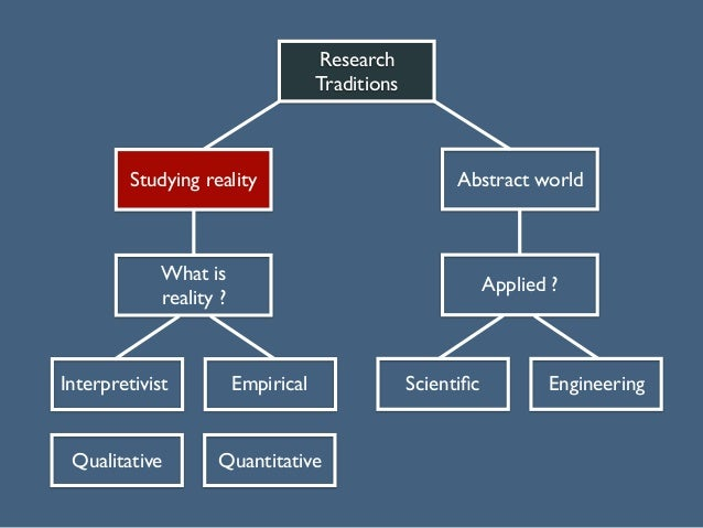 ResearchTraditionsWhat isreality ?Studying realityEmpiricalInterpretivistAbstract worldApplied ?Scientific EngineeringQuant...