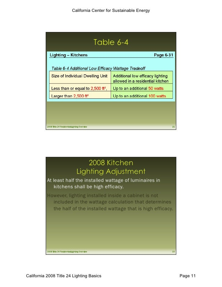 New title 24 standards for lighting windows and ventilation title 24 lighting basics page 10 43 workwithnaturefo