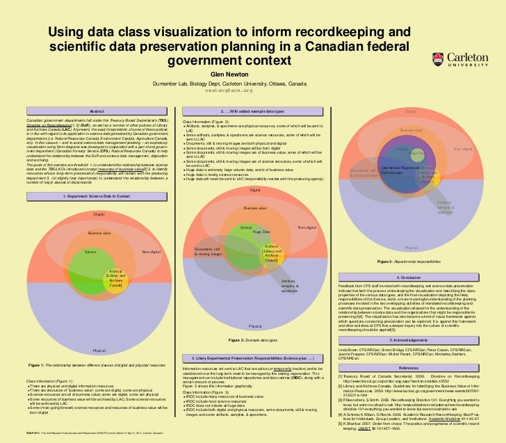 Using data class visualization to inform recordkeeping and                 scientific data preservation planning in a Canad...