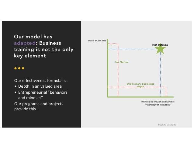 IkhlaqSidhu,contentauthor Ourmodelhasadapted: Businesstrainingisnot theonlykeyelement Oureffectivenessform...